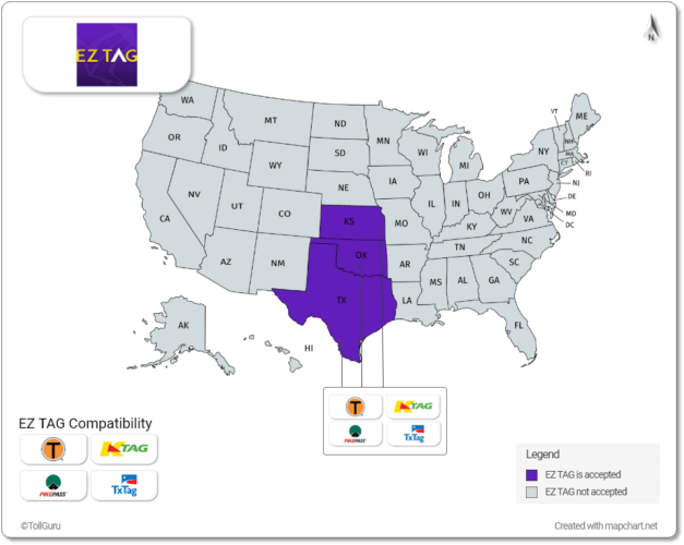 EZ Tag is accepted in Texas, Kansas and Oklahoma along with TxTag, PikePass, TollTag, and K-Tag