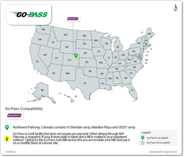 Go Pass is accepted on Northwest Parkway, Colorado along with Express Toll