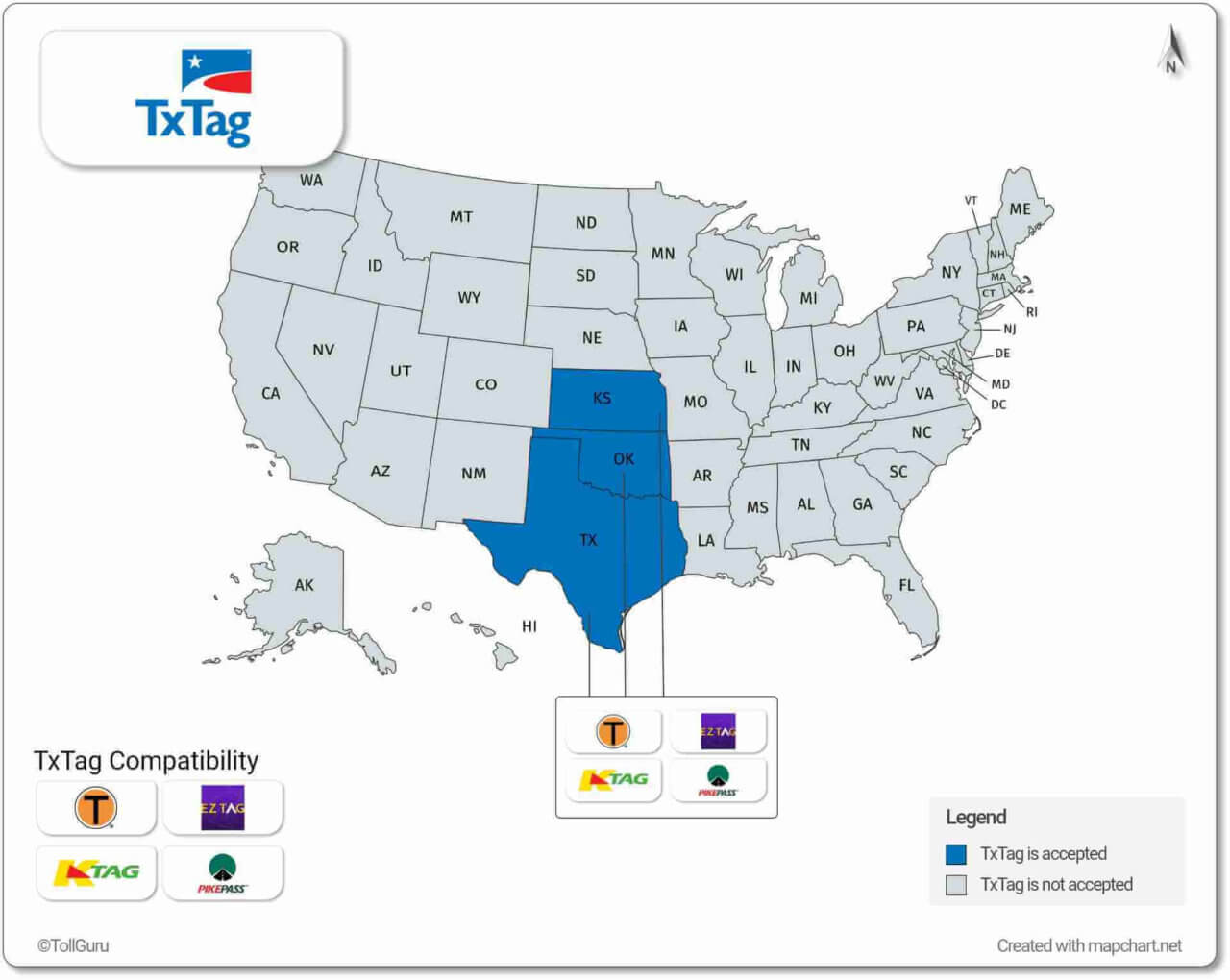 TxTag is accepted in Texas, Kansas and Oklahoma along with PikePass, TollTag, K-Tag and EZ-Tag.