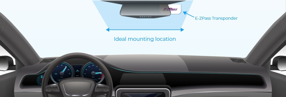 The ideal mounting location of an e-zpass transponder in car is near the rear-view mirror on the inside of the windsheild.