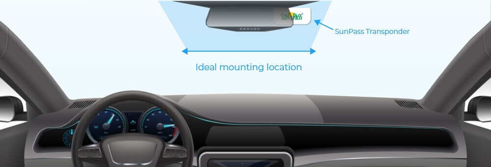 The ideal mounting location of a SunPass transponder in car is near the rear-view mirror on the inside of the windsheild